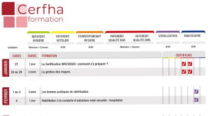 programme de nos formation inter CERFHA 2021