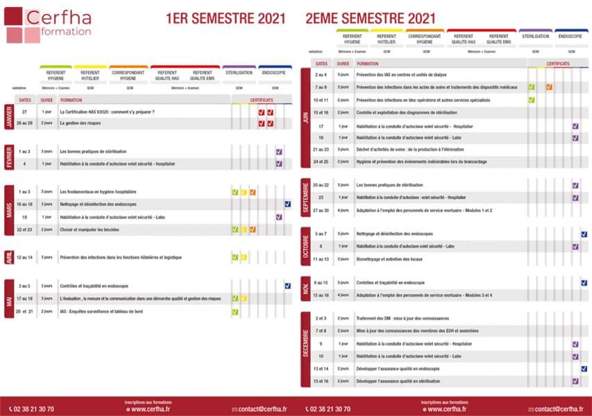 programme 2021 formation CERFHA